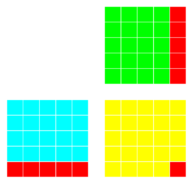 Multiplying rows and columns for matrix multiplication