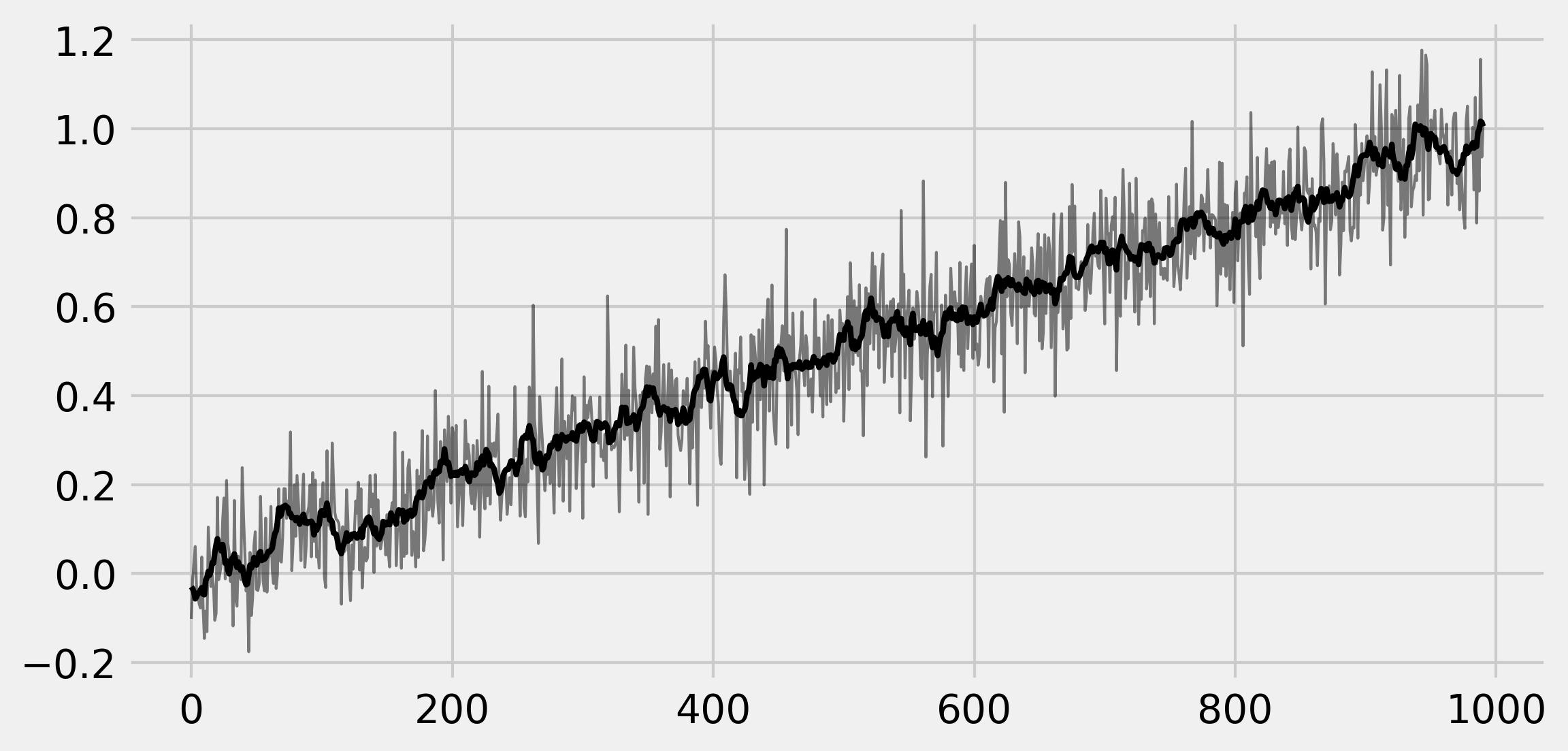 <matplotlib.figure.Figure at 0x7f3f49a015f8>