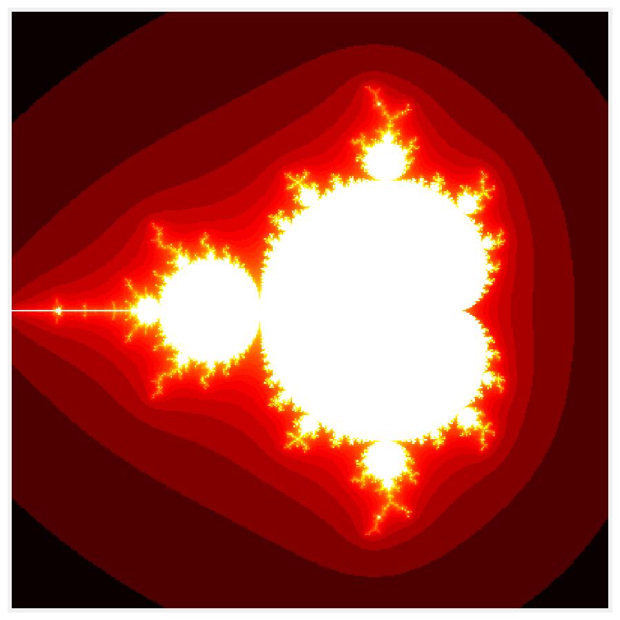<matplotlib.figure.Figure at 0x7fa4c6641c50>