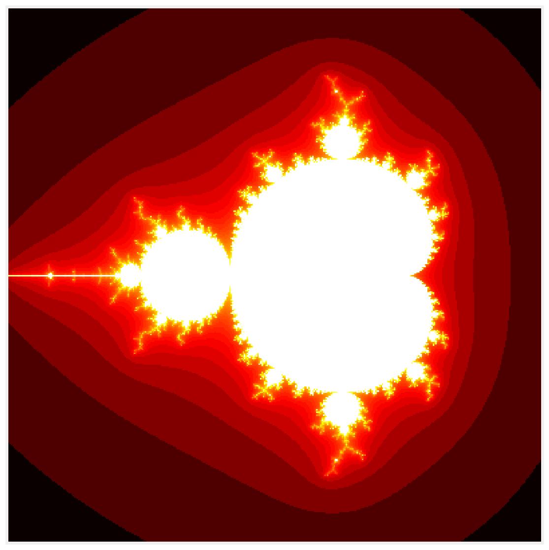 <matplotlib.figure.Figure at 0x7f1085fbd4a8>