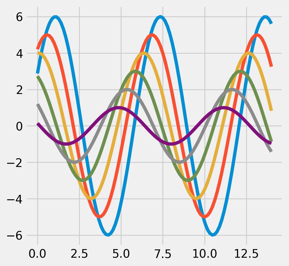 <matplotlib.figure.Figure at 0x7f8843a81eb8>