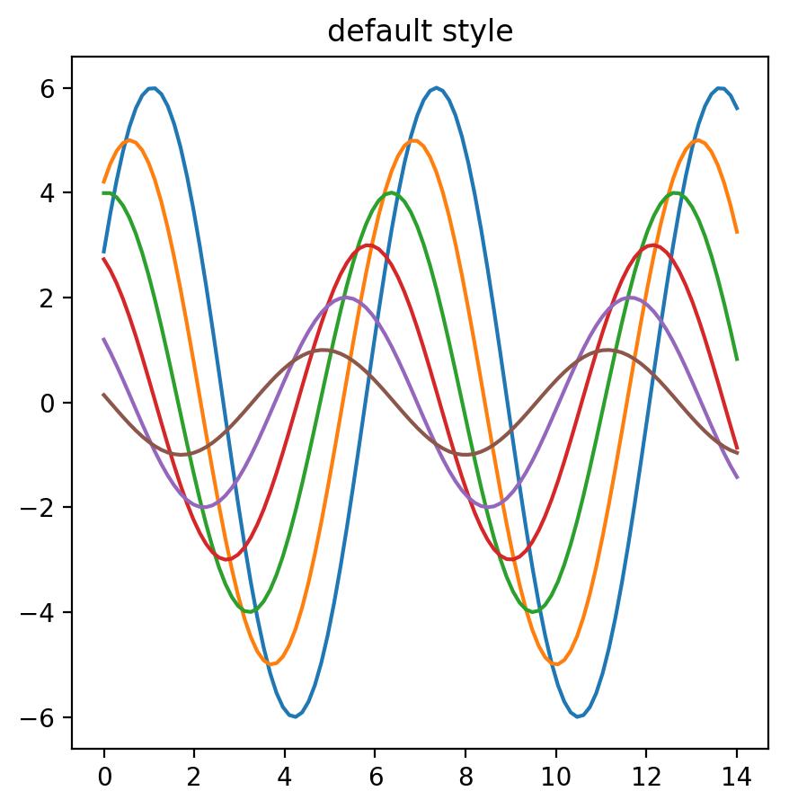<matplotlib.figure.Figure at 0x7f8843723c88>