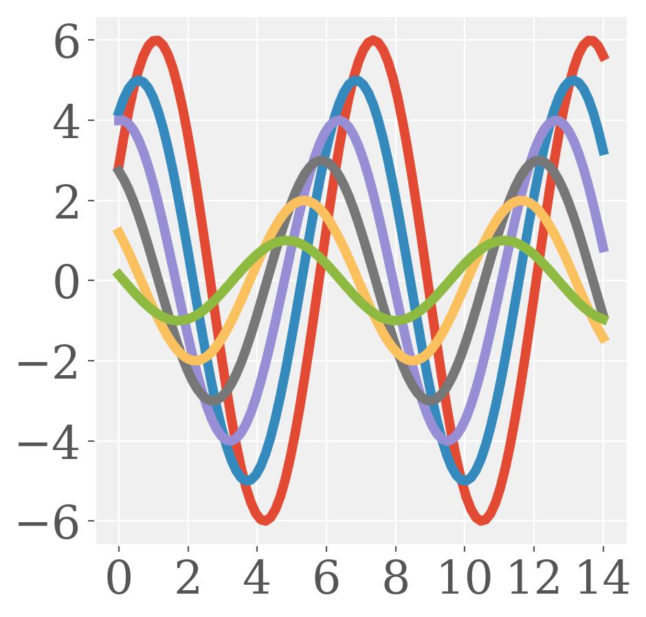 <matplotlib.figure.Figure at 0x7f8843791978>