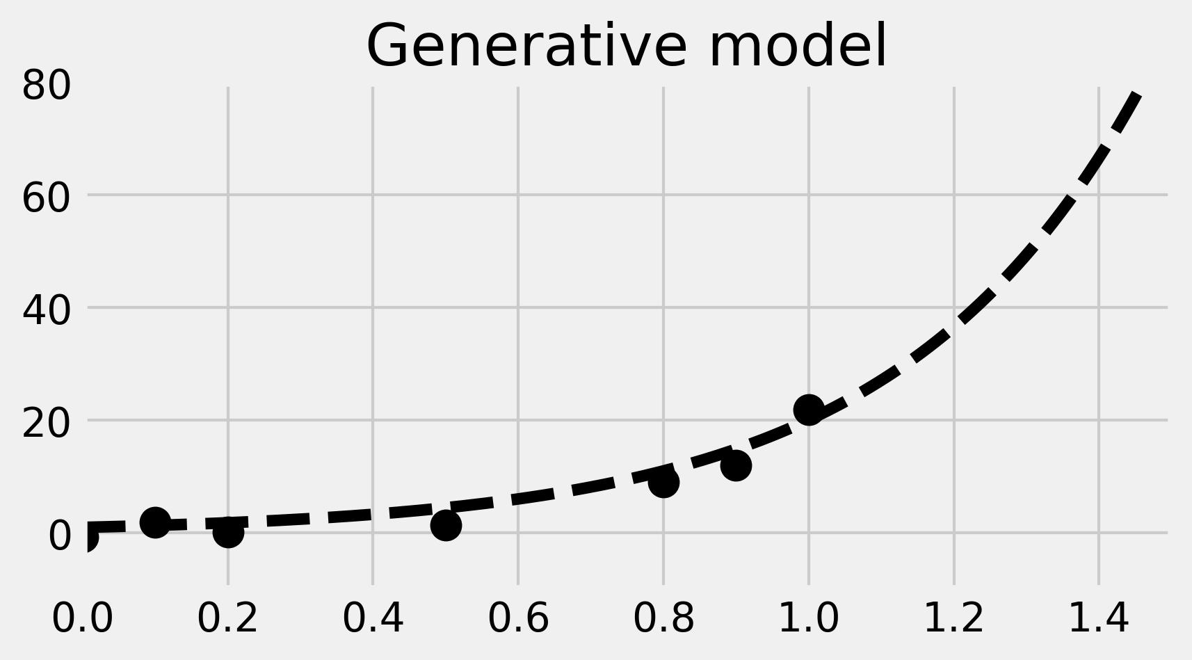 <matplotlib.figure.Figure at 0x7978470>