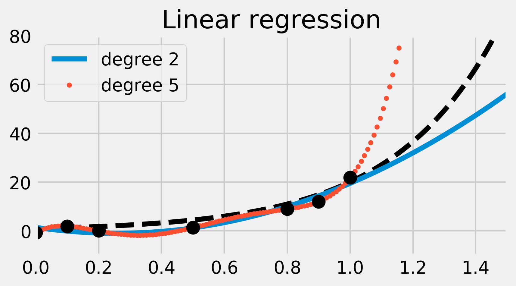 <matplotlib.figure.Figure at 0x82d34a8>