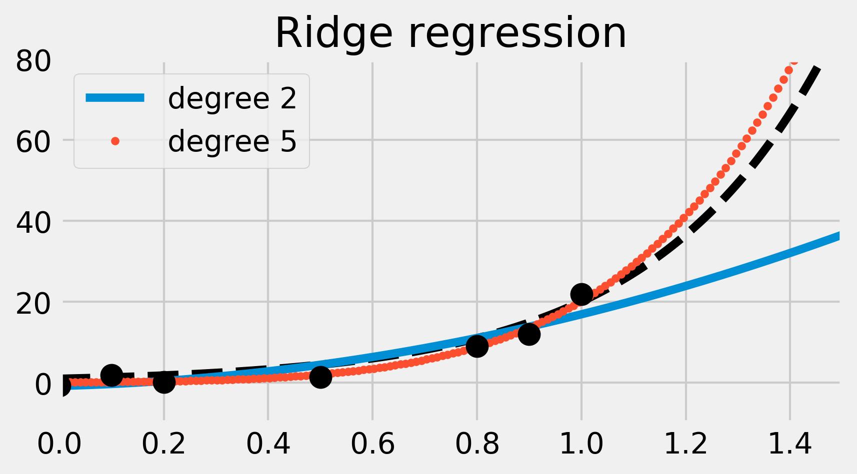 <matplotlib.figure.Figure at 0x81b99e8>