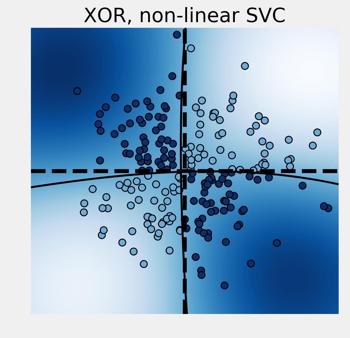 <matplotlib.figure.Figure at 0x5ad47f0>