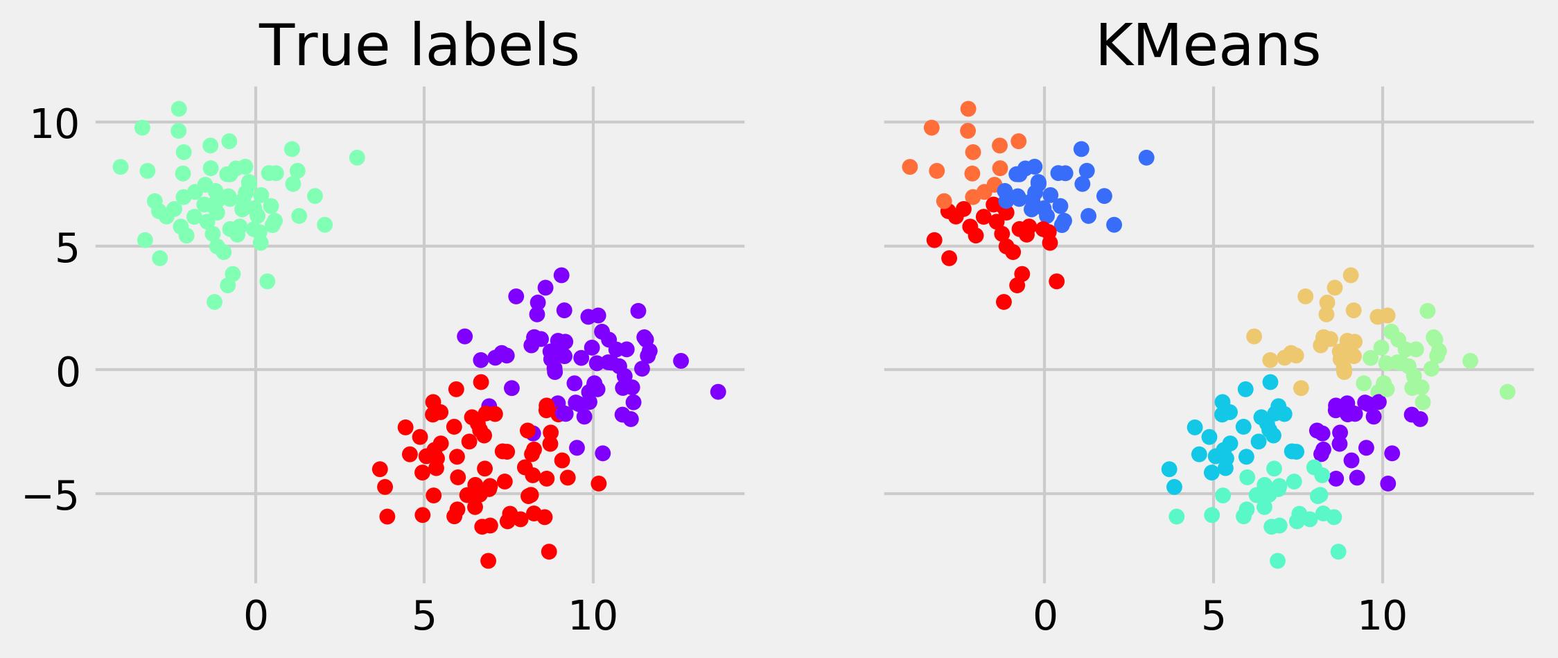 <matplotlib.figure.Figure at 0x8110198>