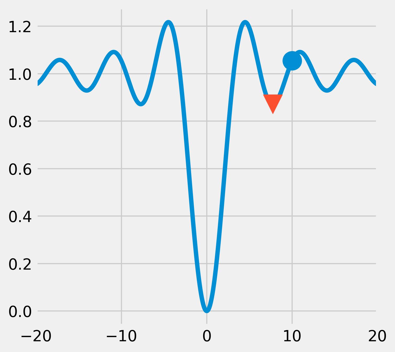 <matplotlib.figure.Figure at 0x73d9080>