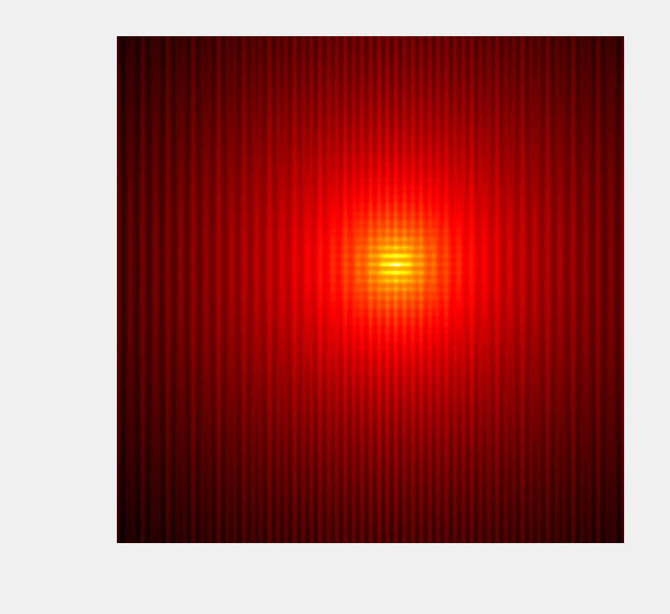 <matplotlib.figure.Figure at 0x7463668>