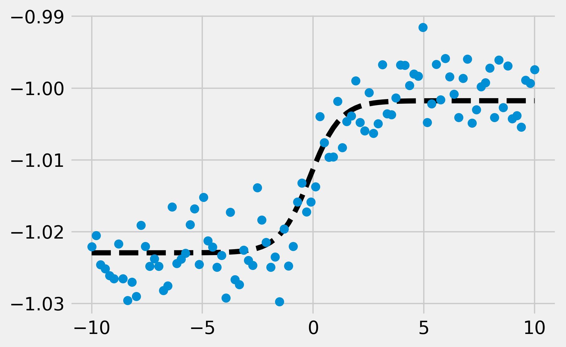 <matplotlib.figure.Figure at 0x6bc90b8>