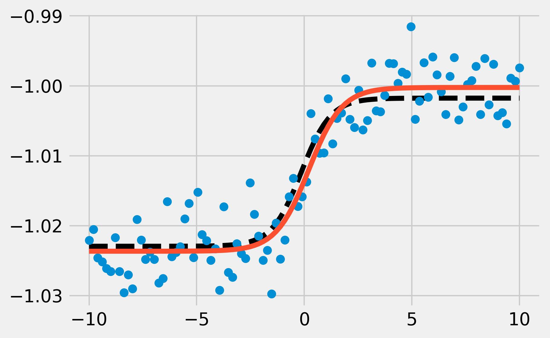 <matplotlib.figure.Figure at 0x6967e10>