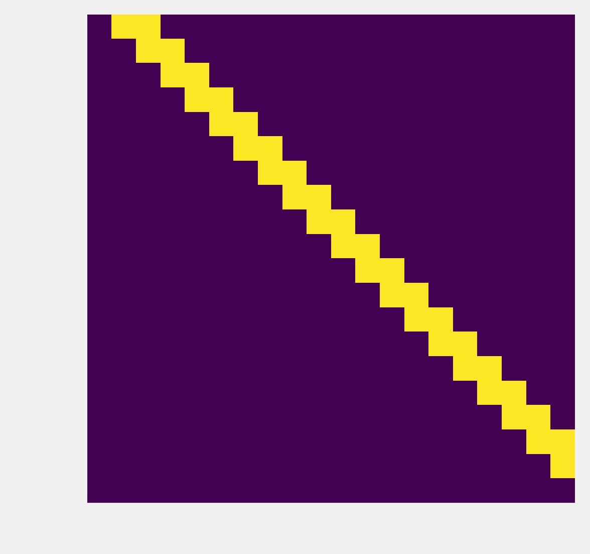 <matplotlib.figure.Figure at 0x7f93deeab668>