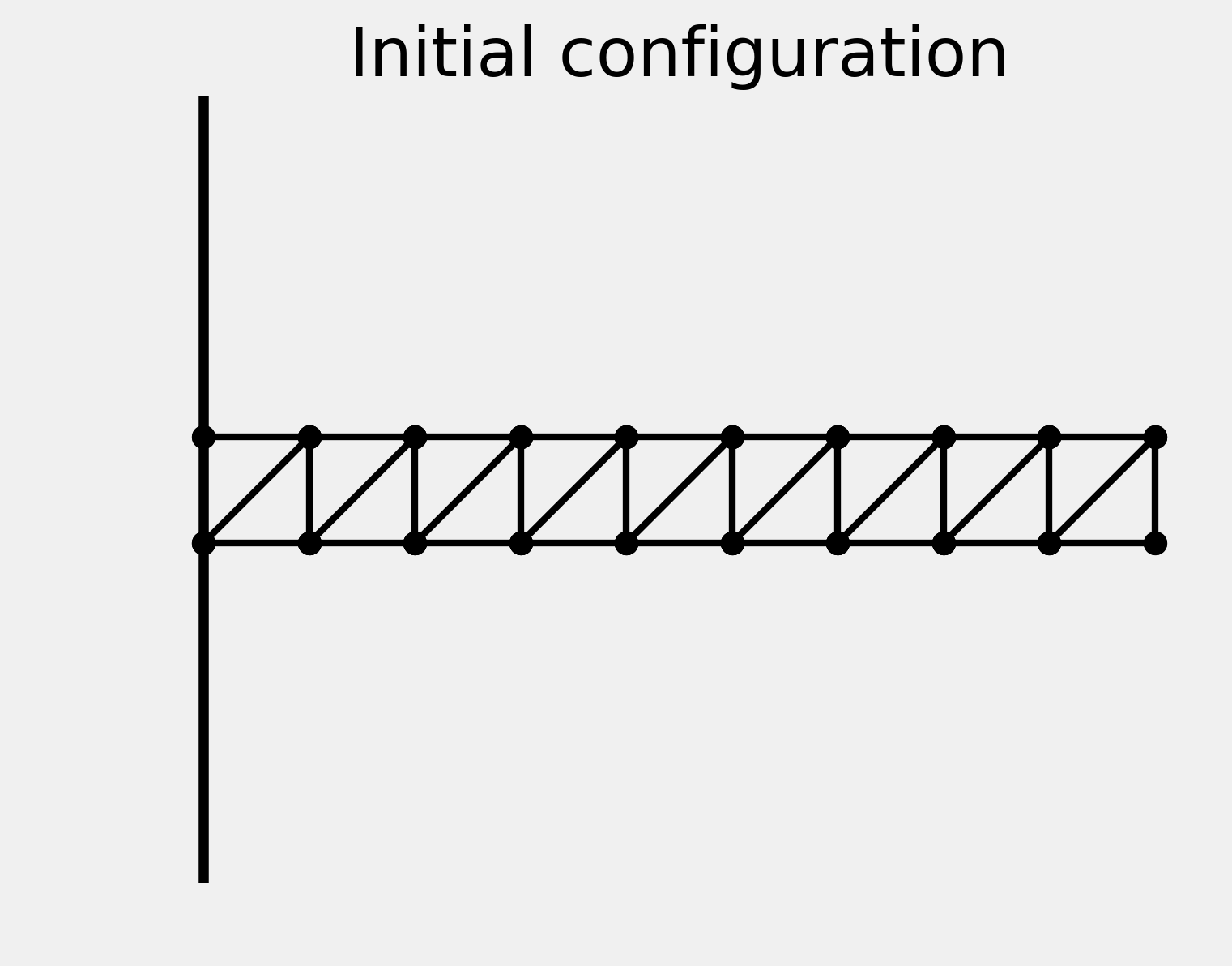 <matplotlib.figure.Figure at 0x7157668>