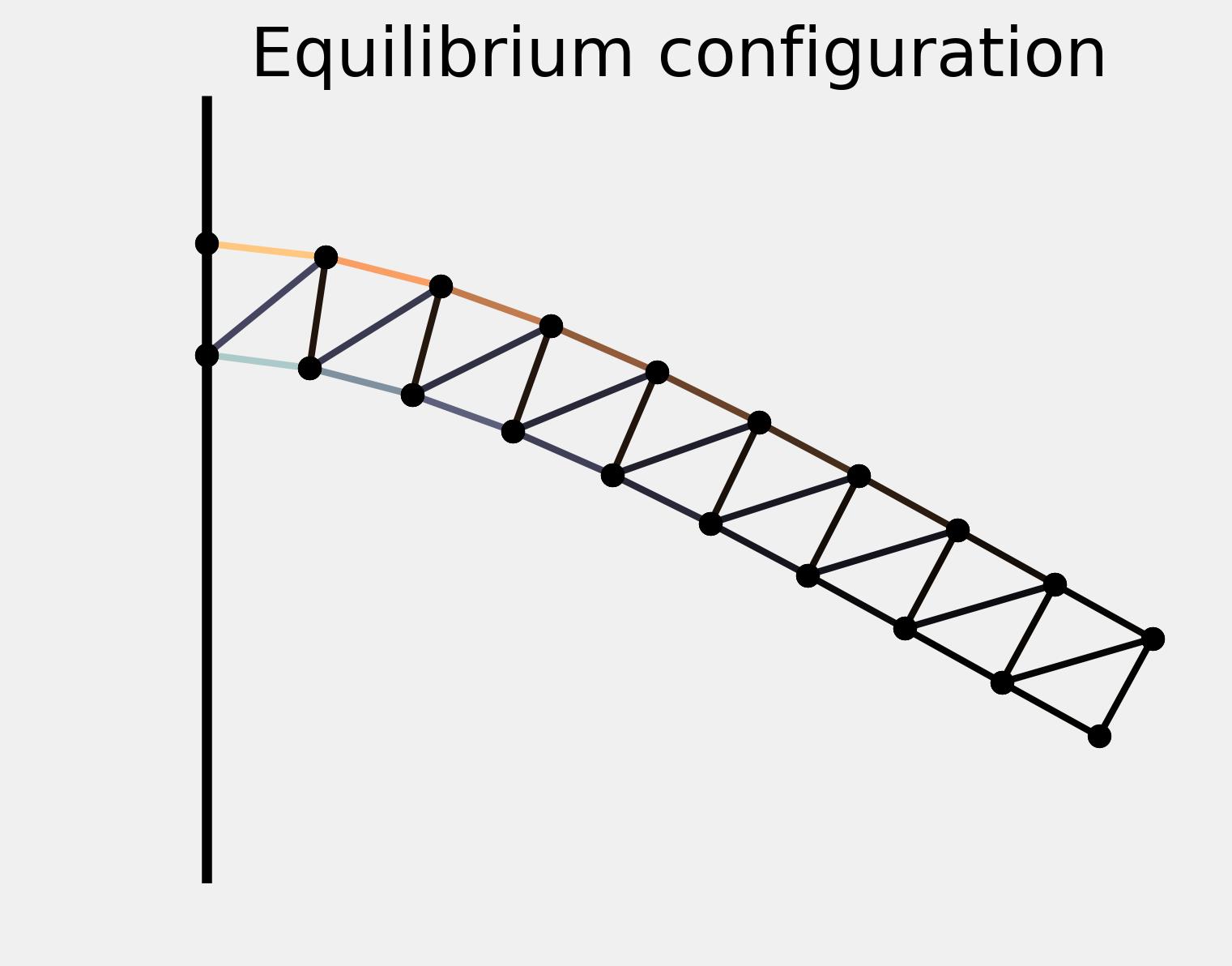 <matplotlib.figure.Figure at 0x74b6ef0>
