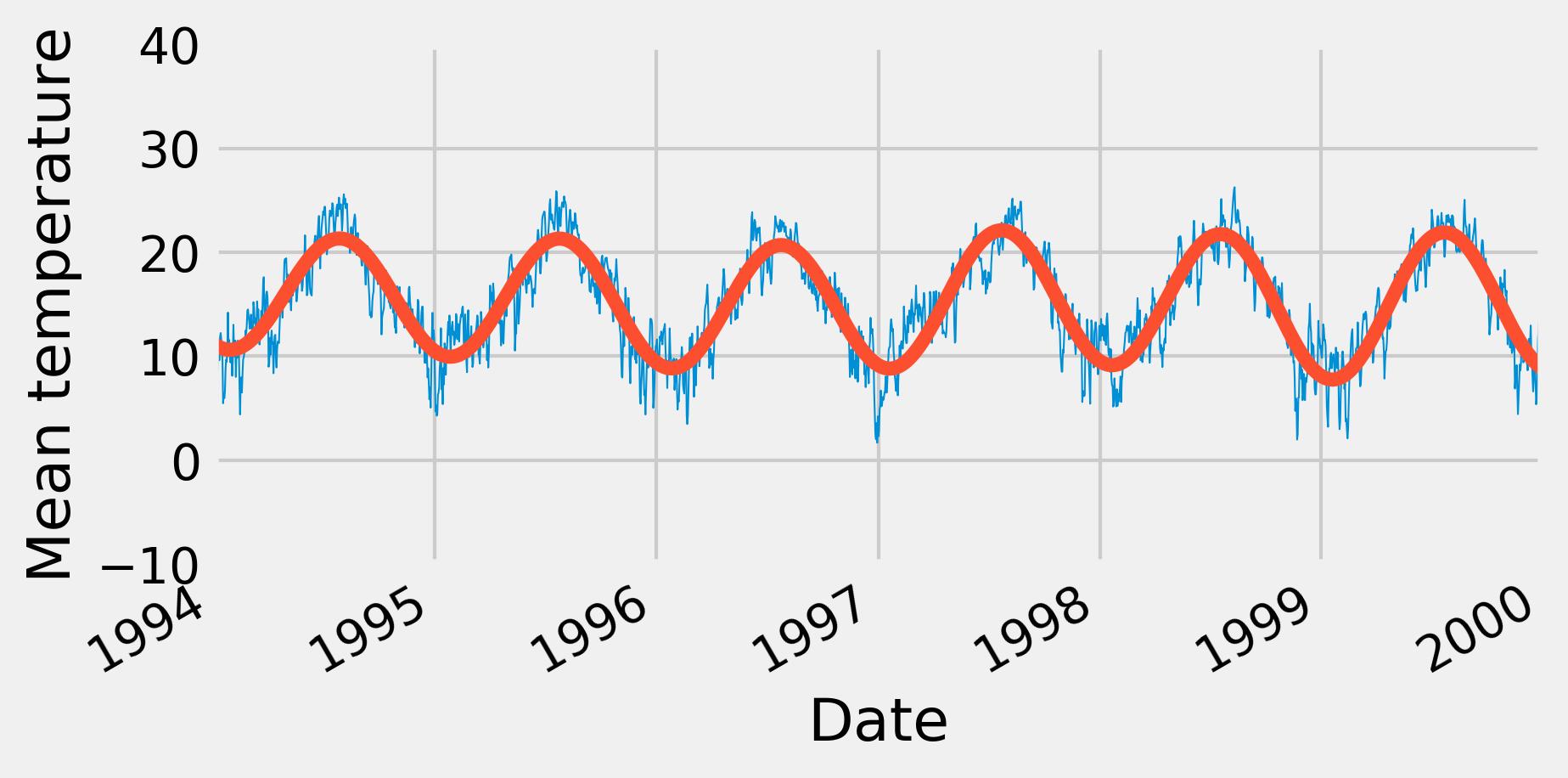 <matplotlib.figure.Figure at 0x8adae48>