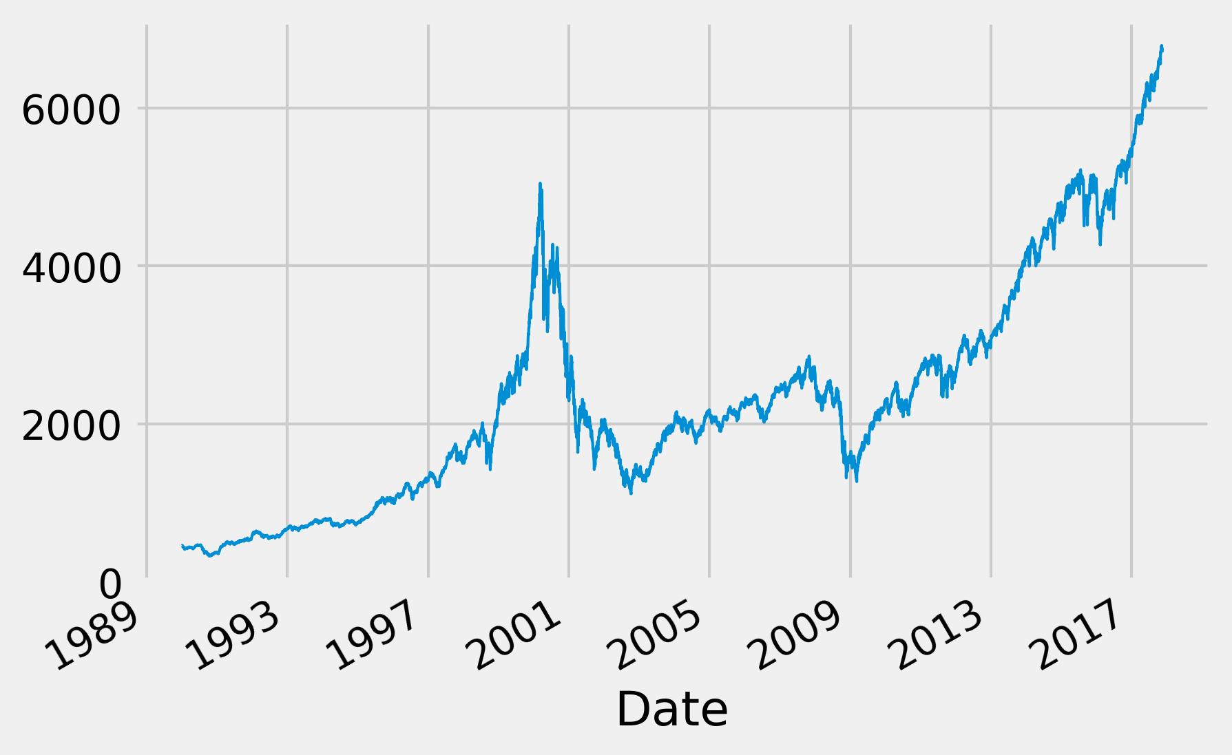 <matplotlib.figure.Figure at 0x1204bcf8>