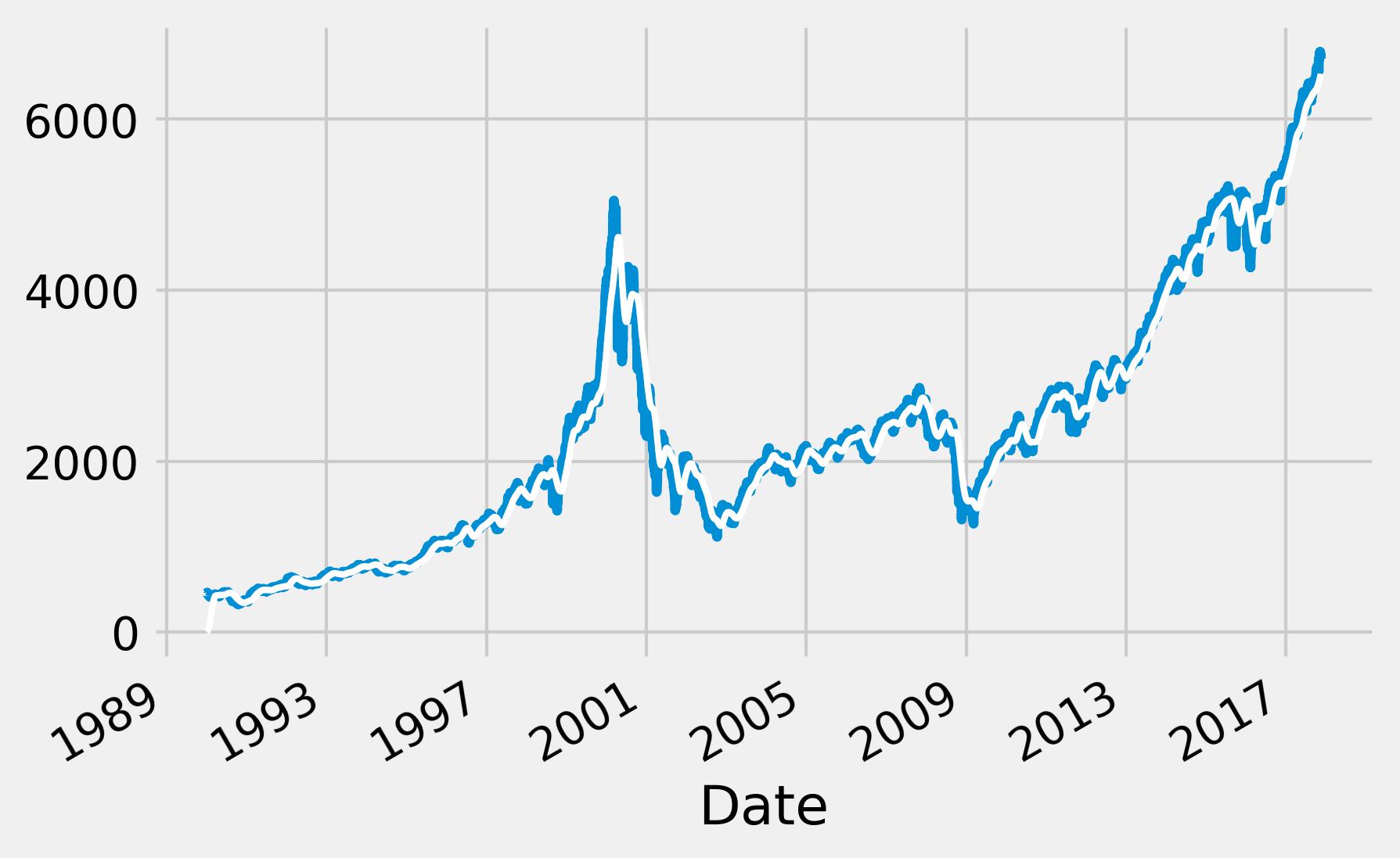 <matplotlib.figure.Figure at 0x1224fe10>