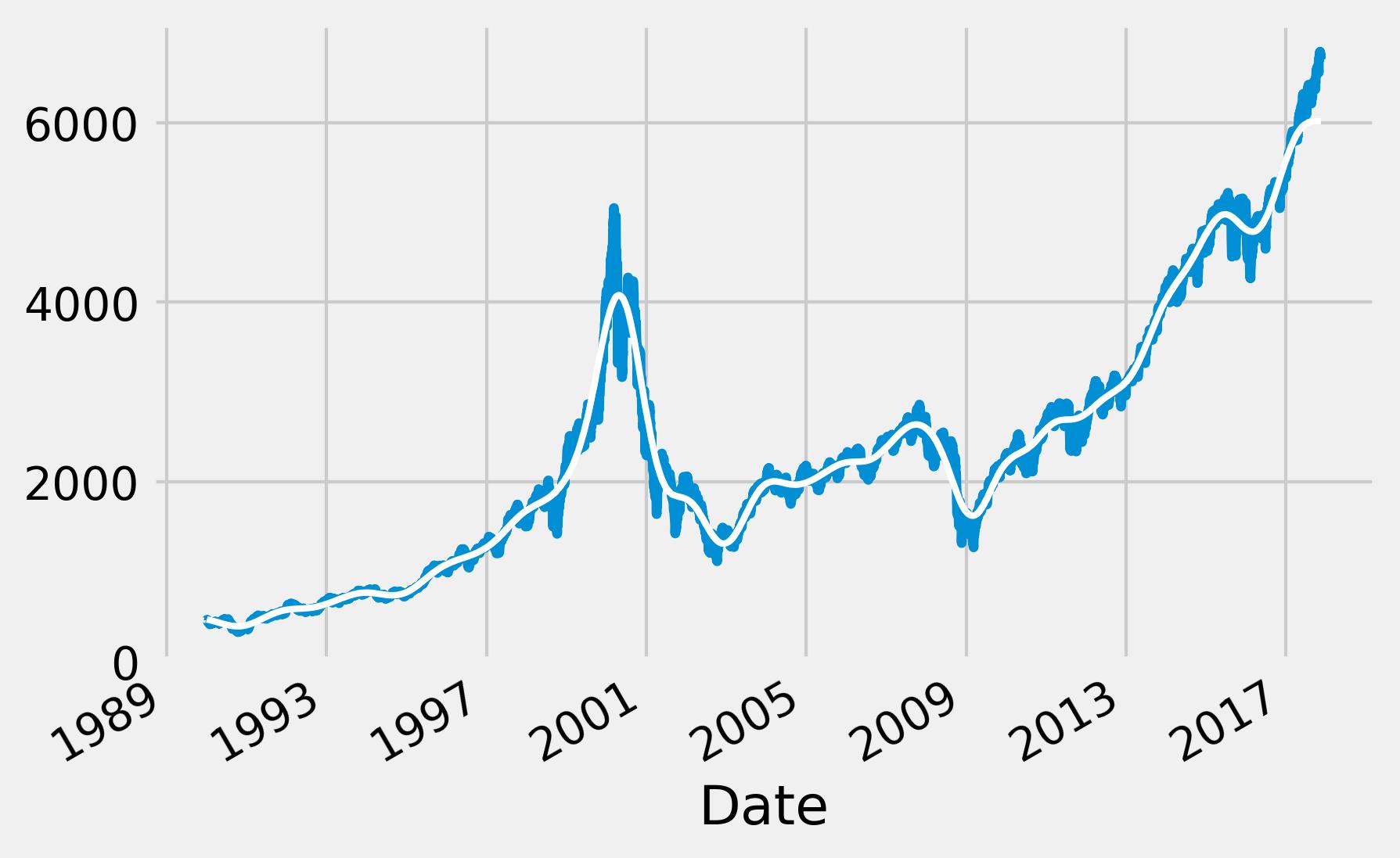 <matplotlib.figure.Figure at 0x1223add8>