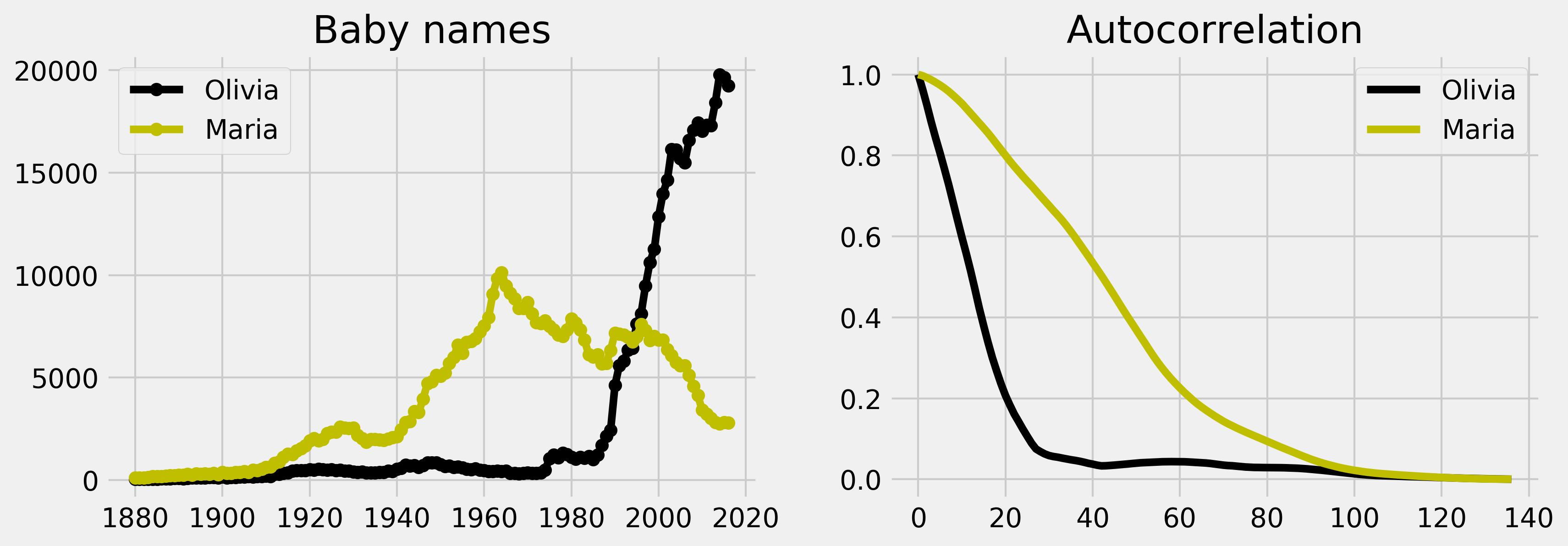 <matplotlib.figure.Figure at 0xcae9048>