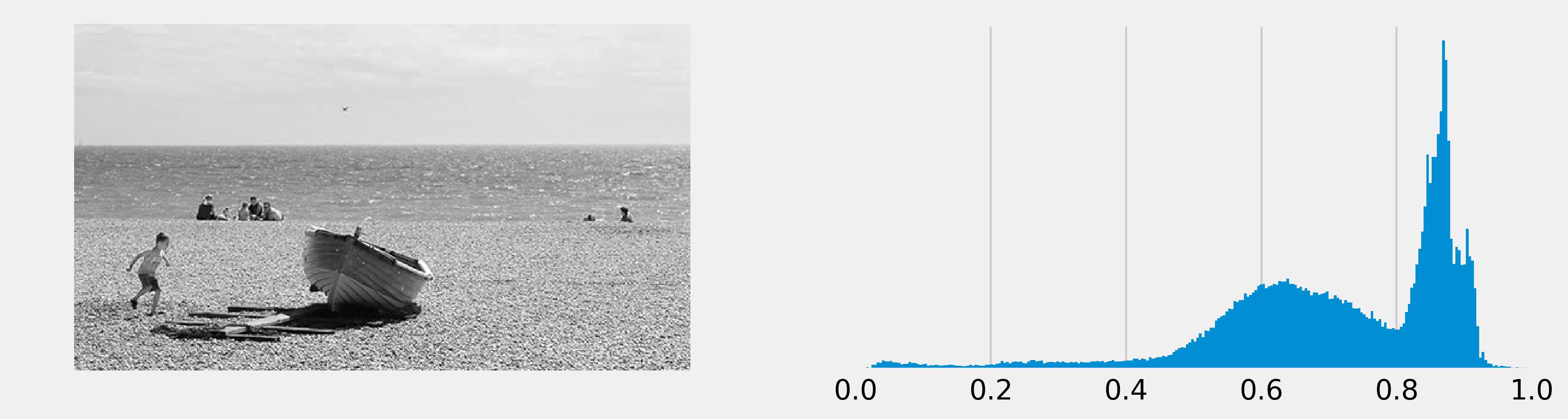 <matplotlib.figure.Figure at 0x7795080>