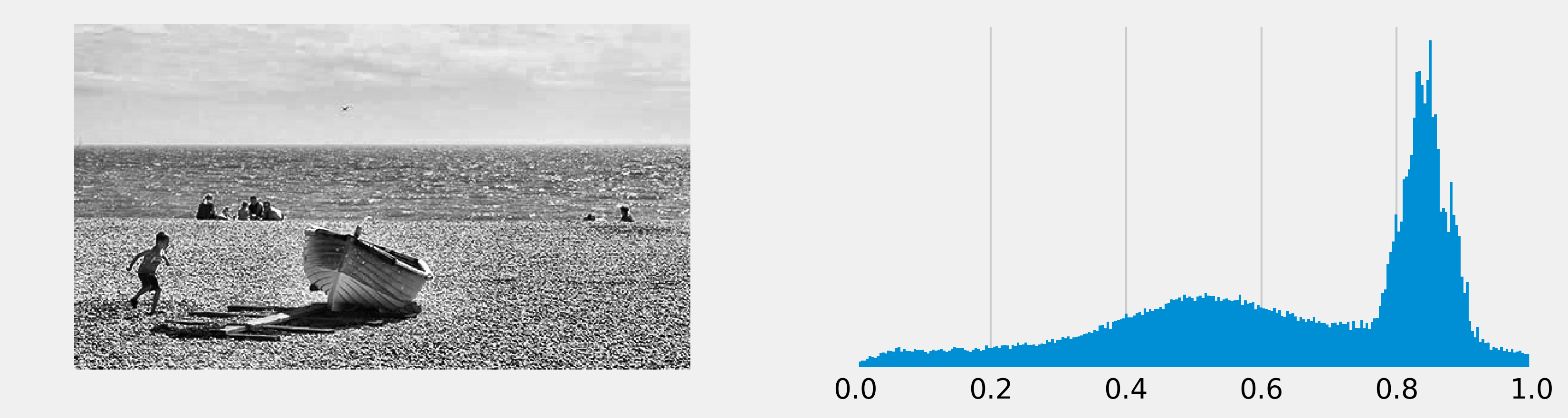 <matplotlib.figure.Figure at 0x7ade080>