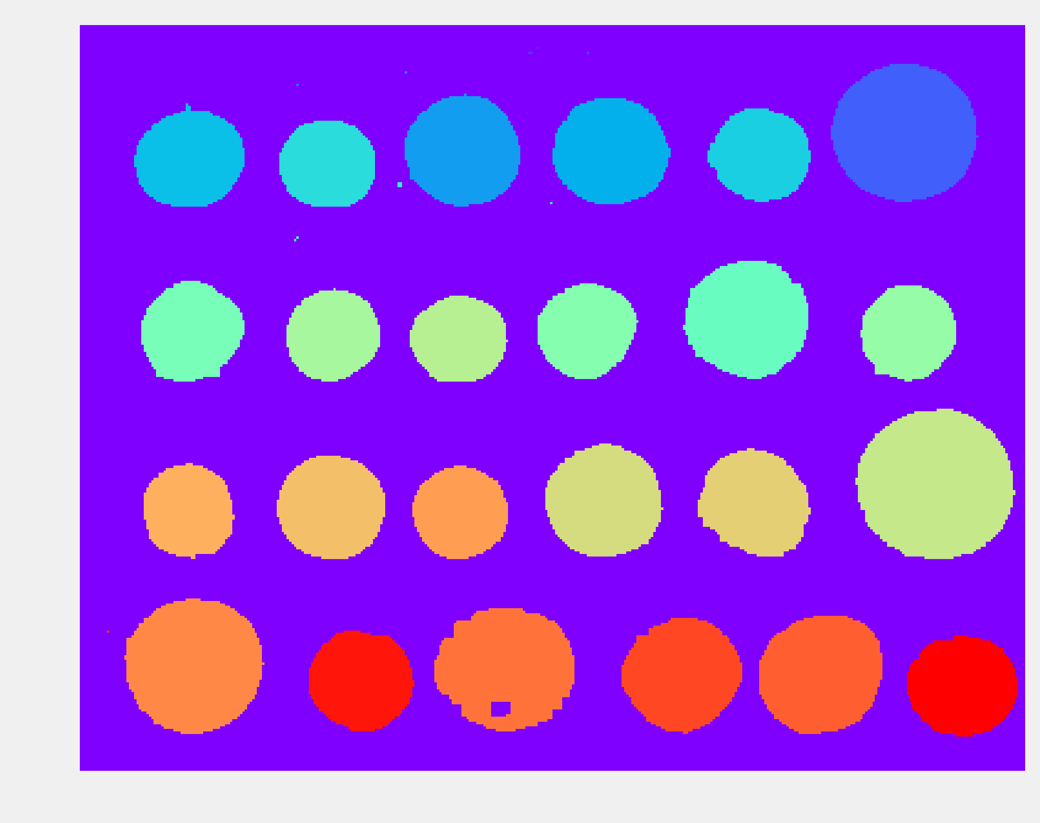 <matplotlib.figure.Figure at 0x7b63358>