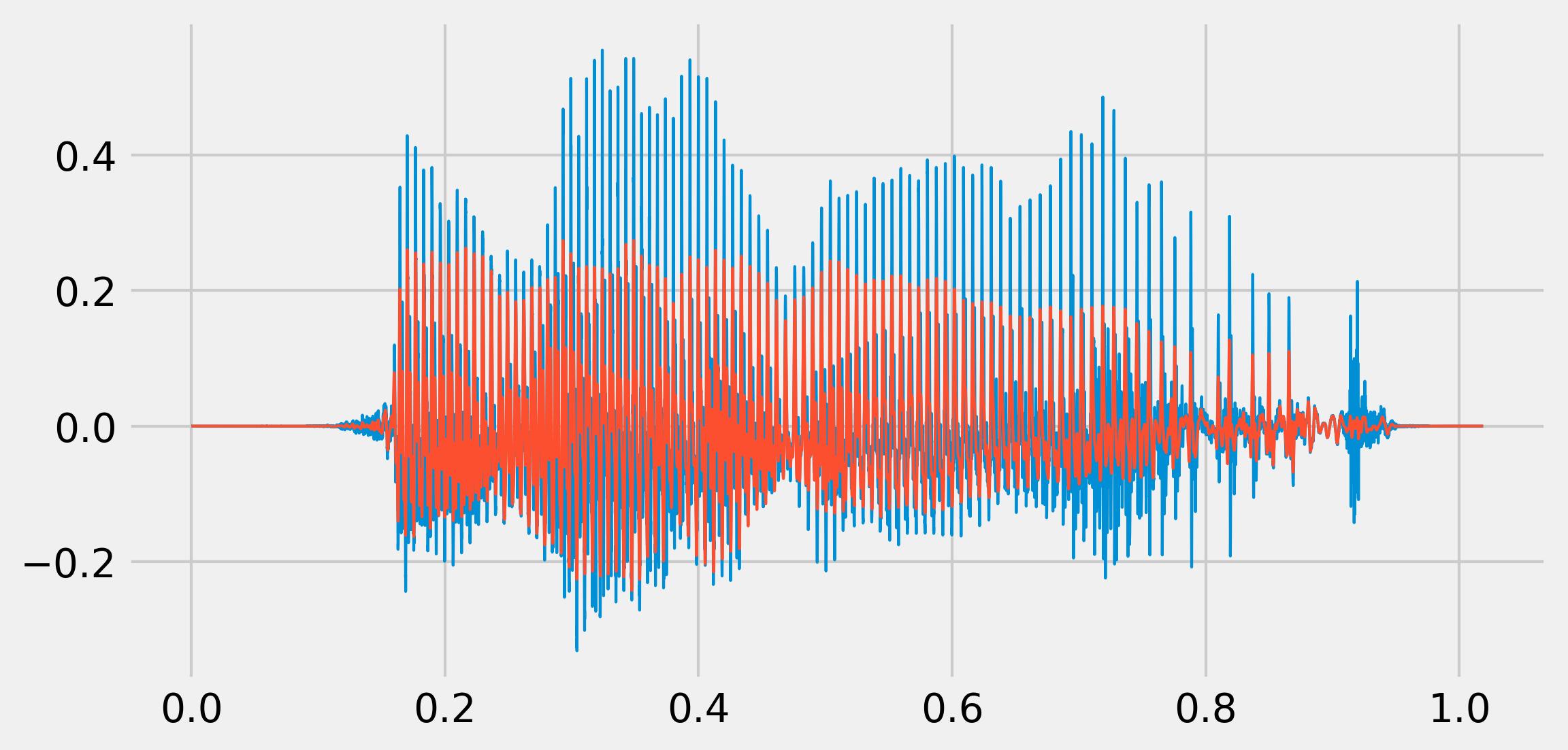 <matplotlib.figure.Figure at 0x4865470>