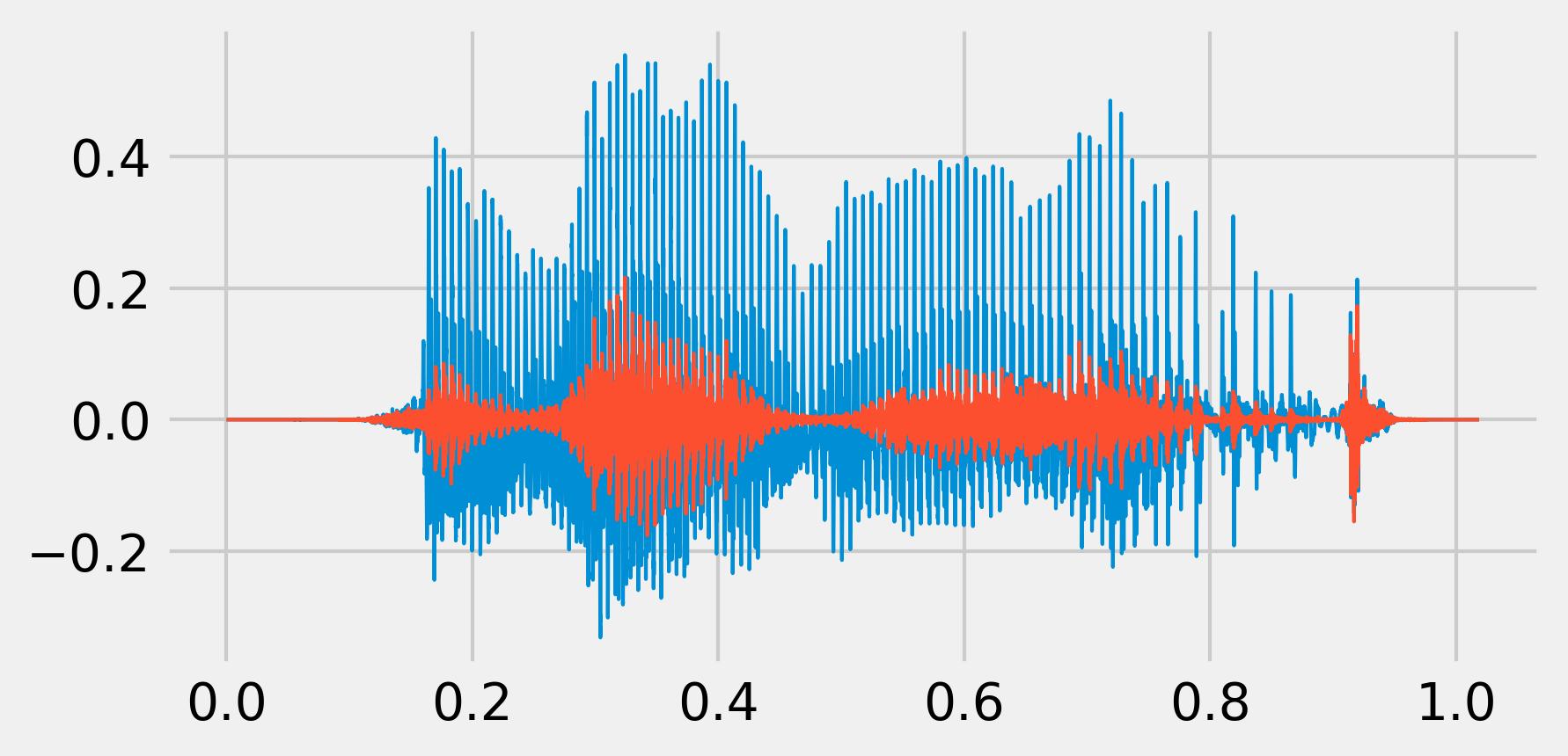<matplotlib.figure.Figure at 0x7ba7b70>