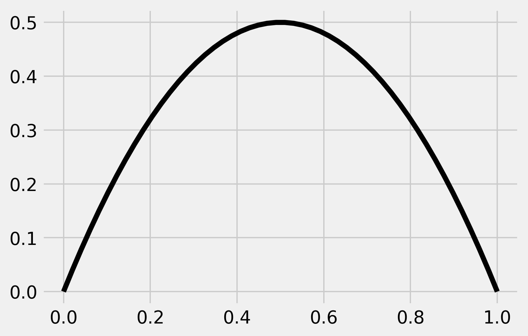 <matplotlib.figure.Figure at 0x7f994e75dc88>