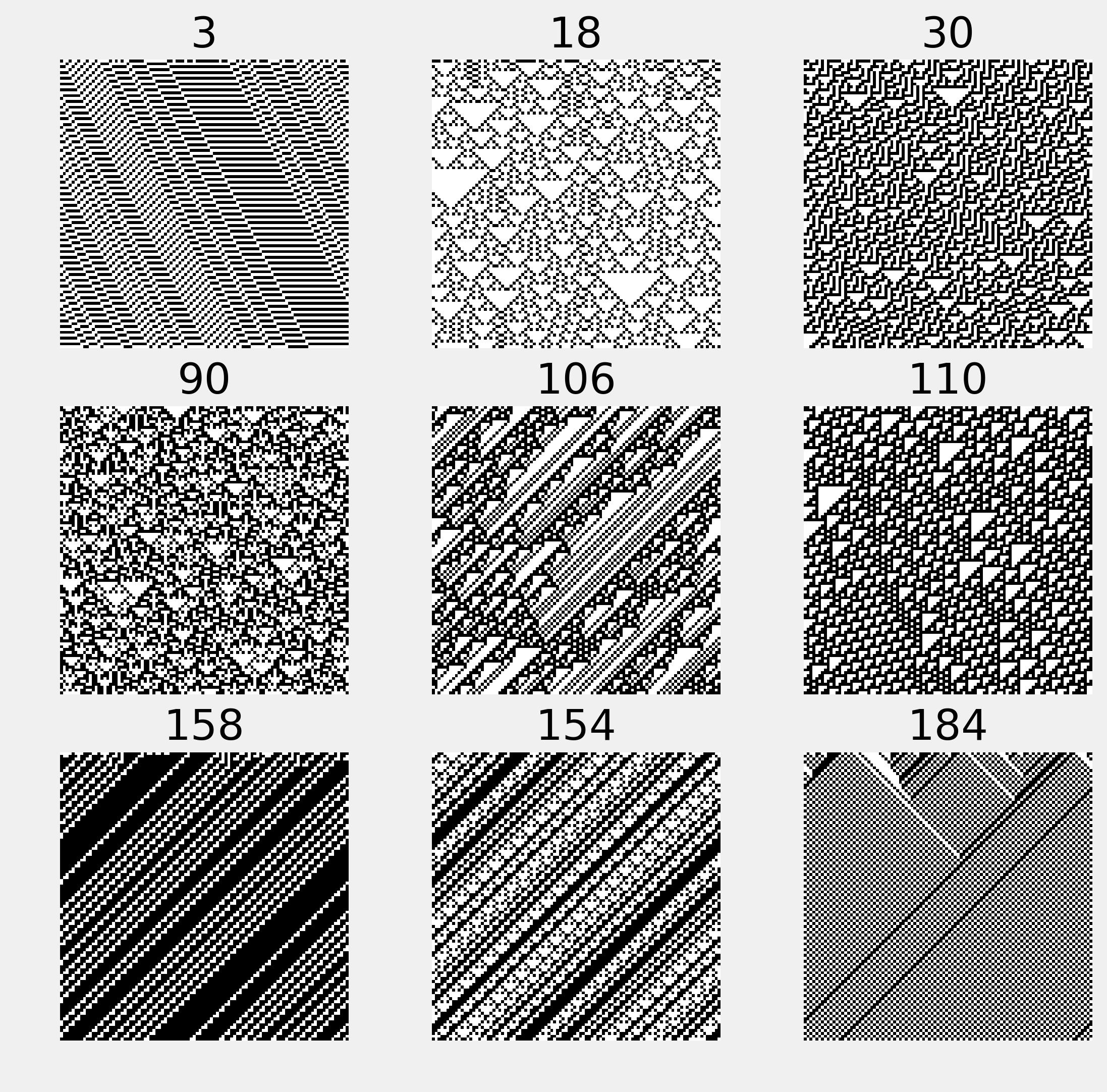 <matplotlib.figure.Figure at 0x72ade48>