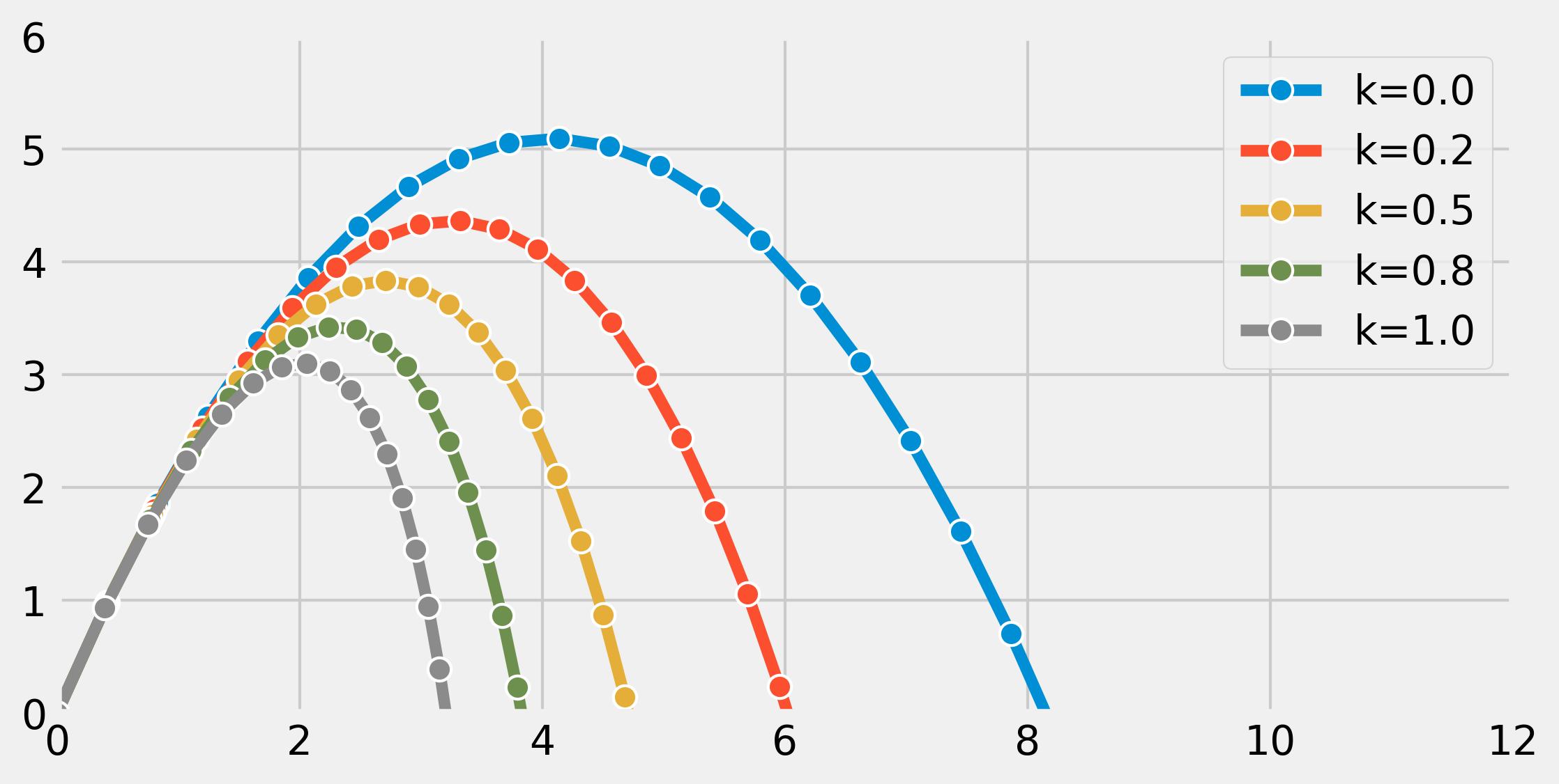 <matplotlib.figure.Figure at 0x75d2fd0>