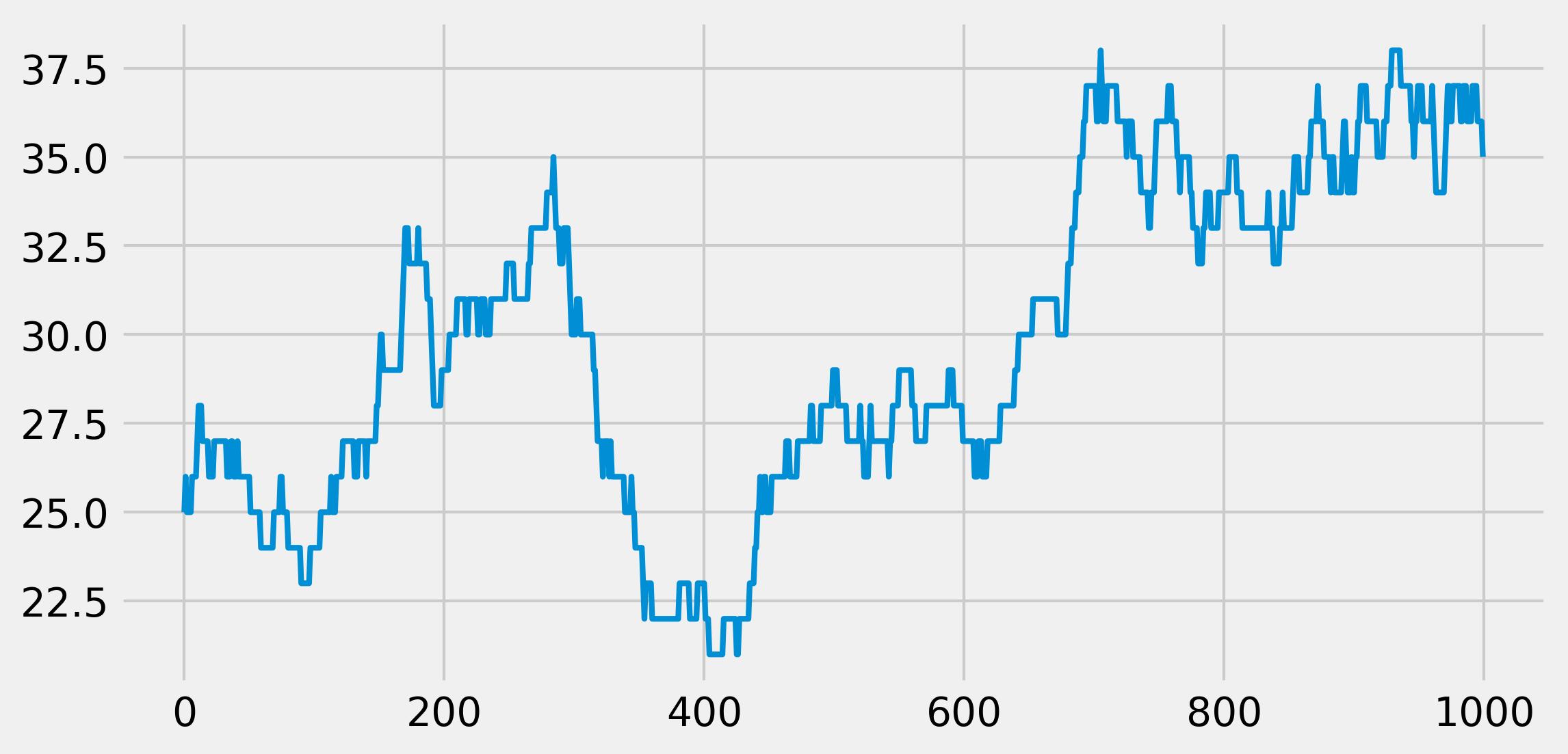 <matplotlib.figure.Figure at 0x71b17f0>