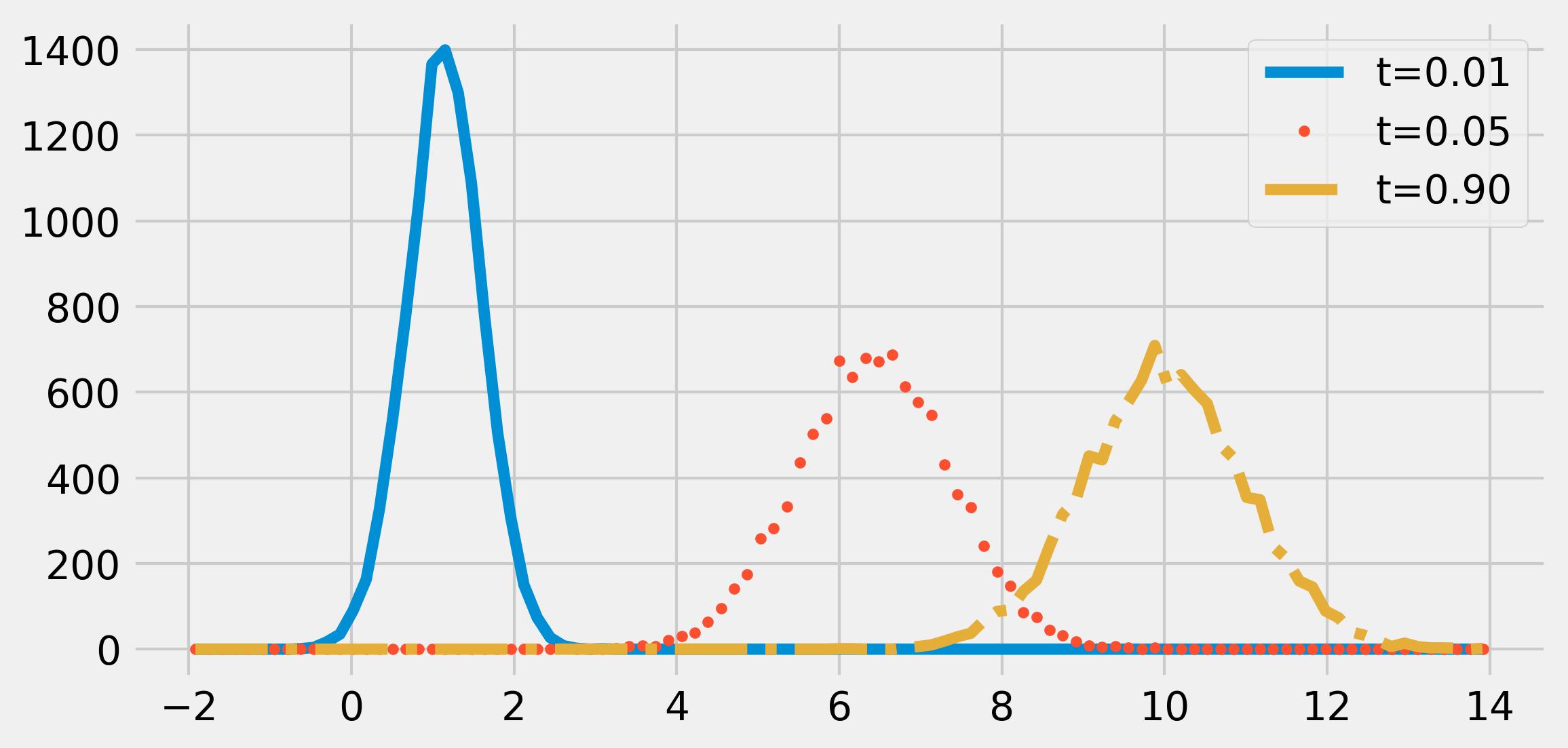<matplotlib.figure.Figure at 0x6f6dba8>