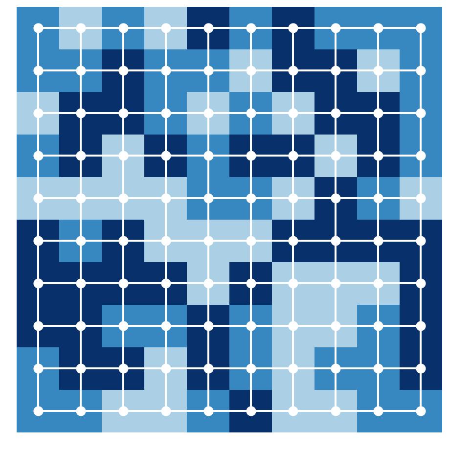 <matplotlib.figure.Figure at 0x56bc518>