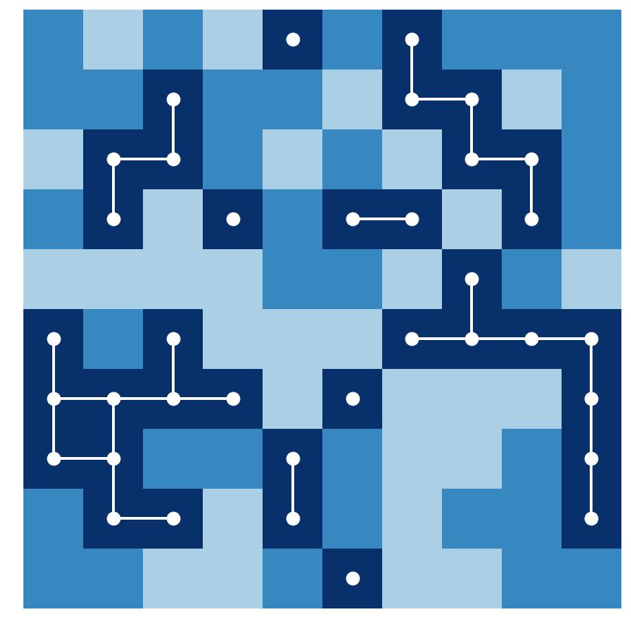 <matplotlib.figure.Figure at 0x6e21eb8>