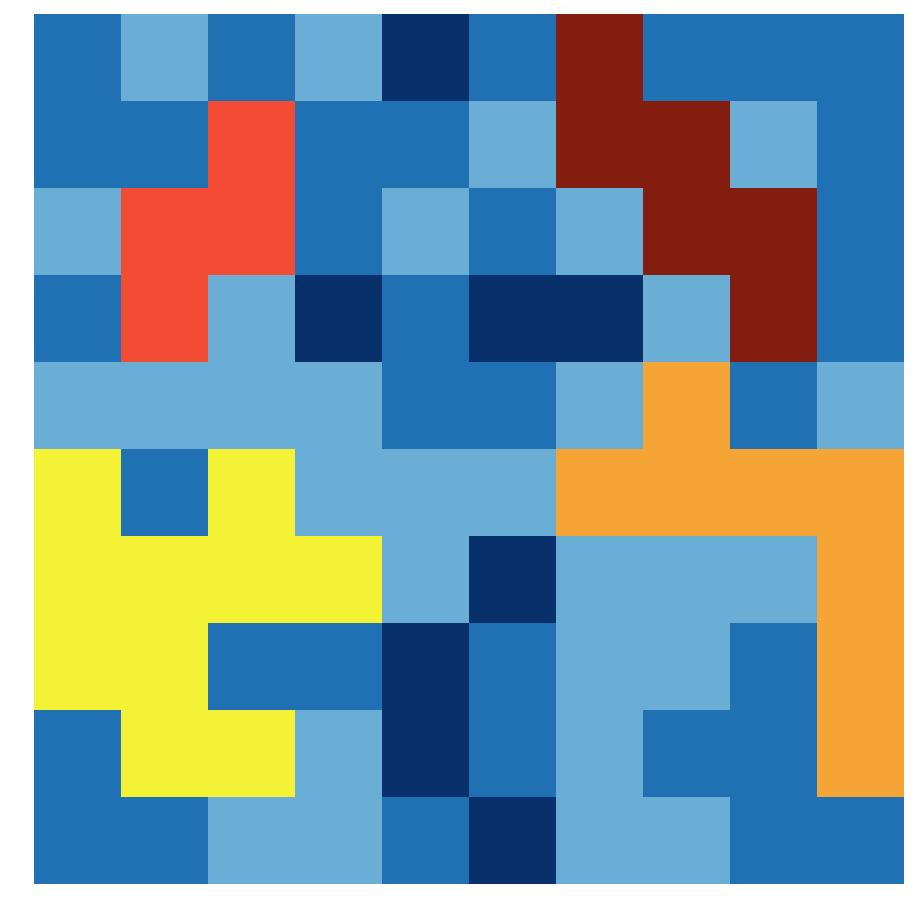 <matplotlib.figure.Figure at 0x6b89f28>