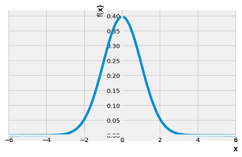 <matplotlib.figure.Figure at 0x7f775c9c6da0>