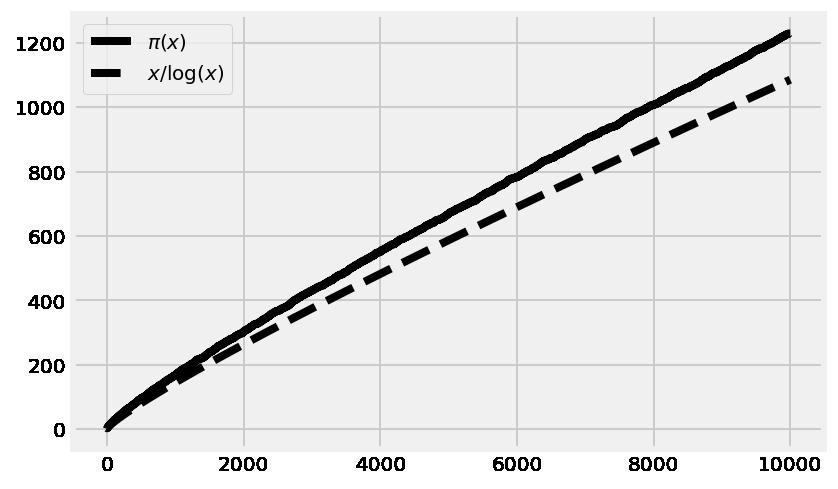 <matplotlib.figure.Figure at 0x7f2d3c5f52b0>